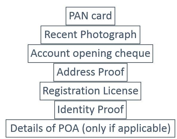 List of documents required for opening bank accounts